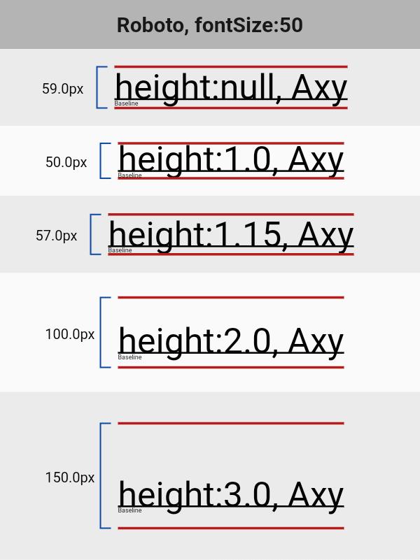 Height высота строки